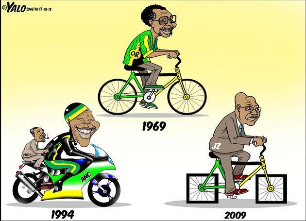 ANC evolution 2009…