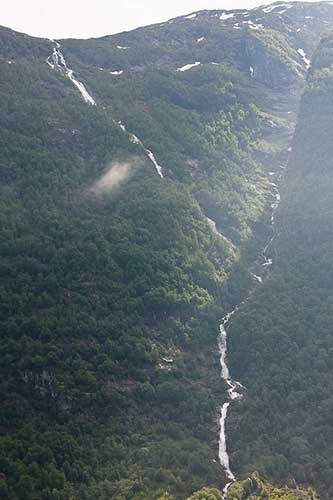 7. Balåifossen – 10 Highest Waterfalls