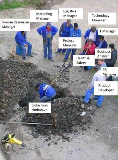 Fixing potholes the South African way